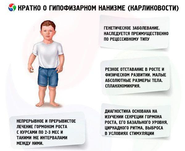 Pituitary Nanism (dwarfism): causes, symptoms, diagnosis ...